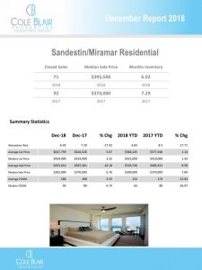 miramar beach/sandestin