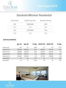 miramar beach/ sandestin